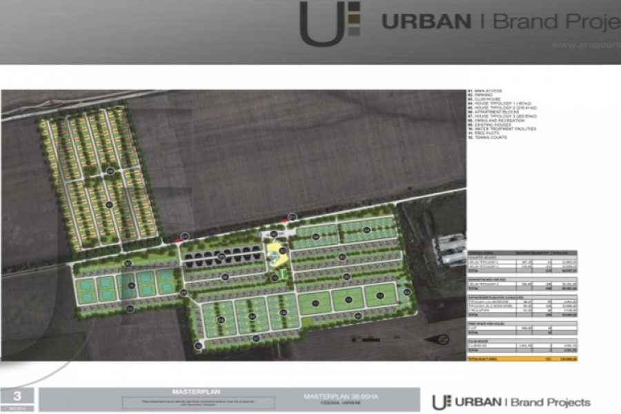 RESIDENTIAL COMPLEX MASTERPLAN I Odessa, Ucrania